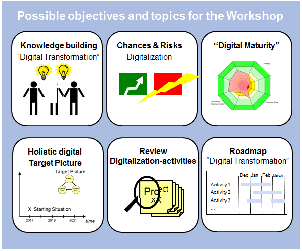 Possible objectives and topics for the Workshop